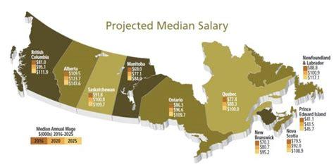 design engineer jobs market harborough mechanical engineering labour forecast 2015 2025