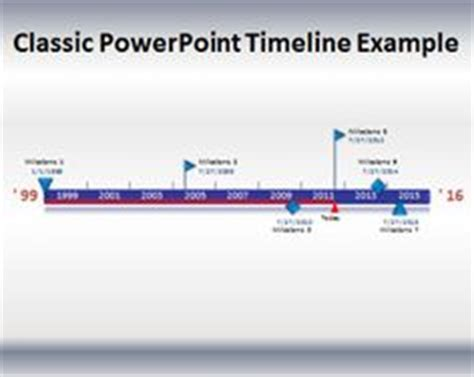 software development timeline template software development timeline is a free timeline template