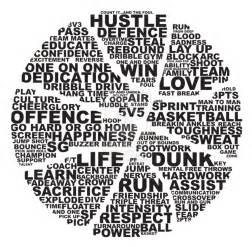 basketball quotes word png quotesgram