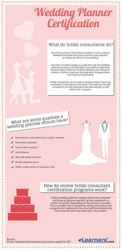 wedding planner certification  mini guide elearners