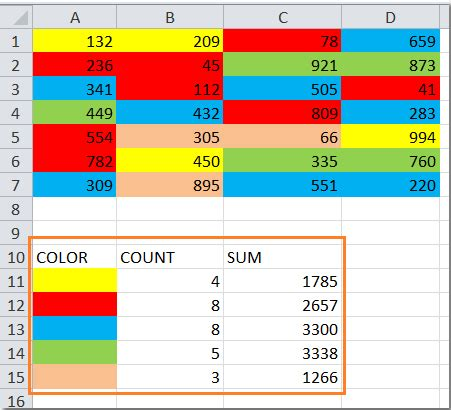 count colored cells in excel how to count and sum cells based on background color in excel