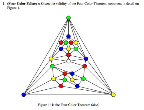 four color theorem 1 183 four color fallacy given the validity of the
