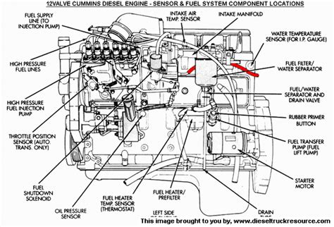 12v Oil Pressure Switch Governed By Pcm Dodge Diesel