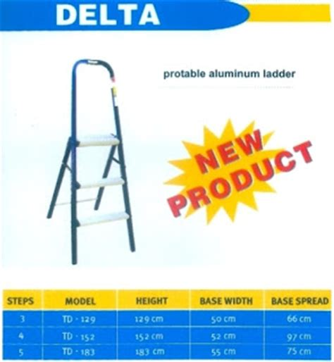 Jemuran Aluminium Kecil 1 info harga bahan bangunan harga tangga alumunium fortuna