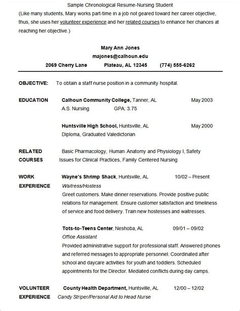 cover letter for zs associates executive resumes 6 see