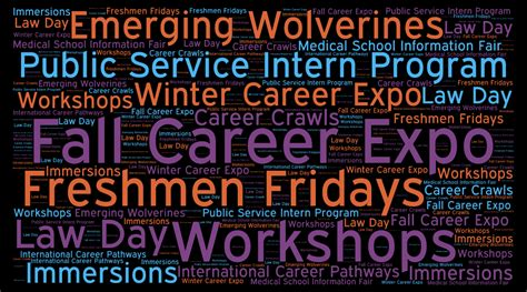 Career Center Umich Reference Letter Service Career Cruising Career Center