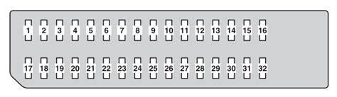 Toyota Auris Fuse Box Diagram Toyota Auris Mk2 From 2012 Fuse Box Diagram Gasoline