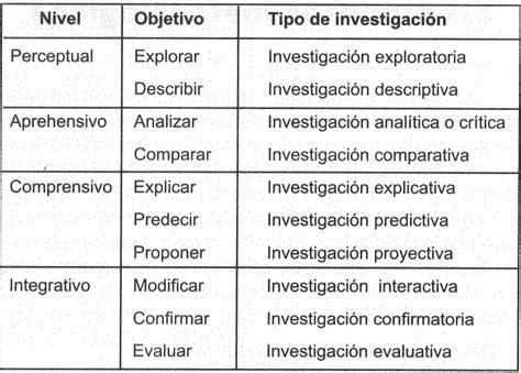 preguntas de investigacion metodologia metodologia de investigacion enero 2016