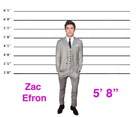 5 ways with an 8 by 5 foot bathroom zac efron and 5 other surprisingly short male celebrities