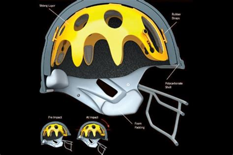 football helmet design and concussions nfl concussion prevention could new helmet save football