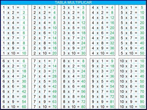 tabla de multiplicar del 1 al 100 tablas de montos mximos las tablas del 1 al 100 newhairstylesformen2014 com