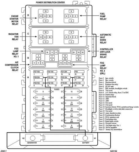 Jeep Brake Light Fuse International 4900 Fuse Box Diagram International Get