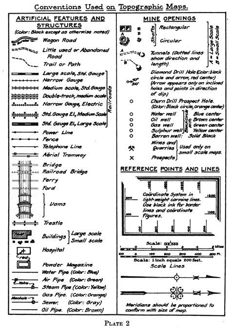 map symbols mine map symbols 1919 maps diy cartography