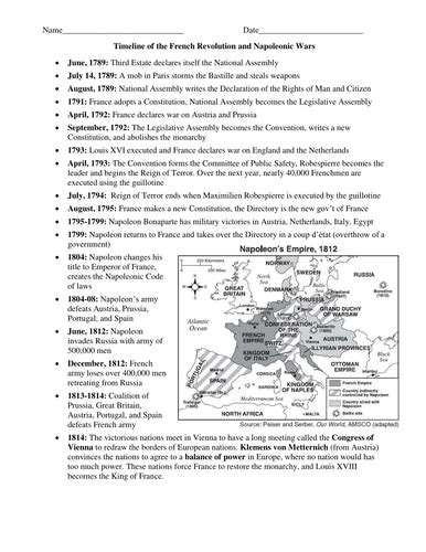 french revolution timeline eng europe french history revolution