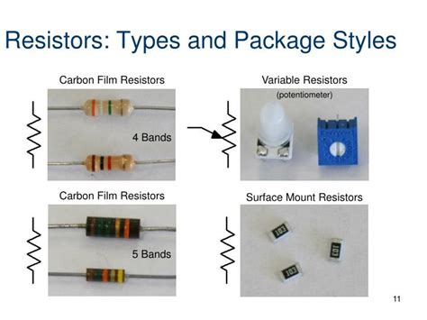 resistors types ppt breadboarding and electronic components powerpoint presentation id 2415320