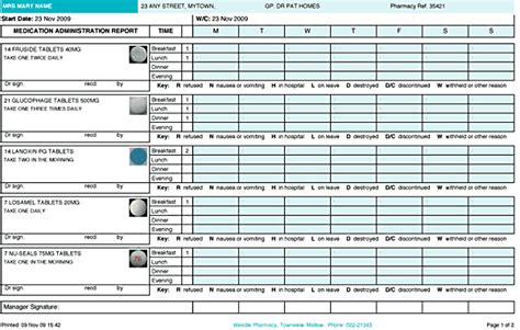 Mar Template Nursing by M A R S Sheet A Reference To Use When Creating The