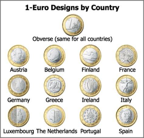 French Quarter Home Design by El Numismatico Euro Coins