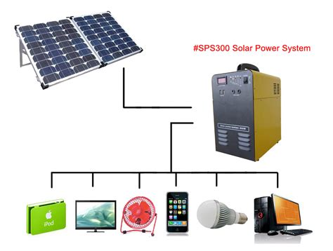 solar panel home system best solar generator for cing or home solar how