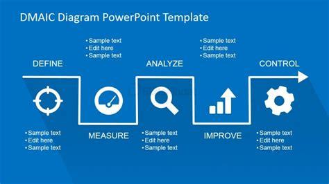 Flat Dmaic Process Diagram For Powerpoint Slidemodel Define Template In Powerpoint