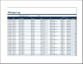 Business Mileage Template by Ms Excel Vehicle Mileage Log Template Word Excel Templates