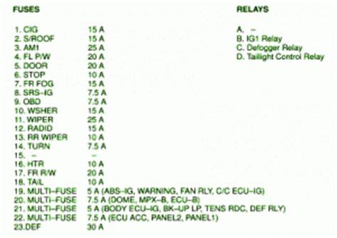 wiring  diagram fuse box toyota  celica diagram