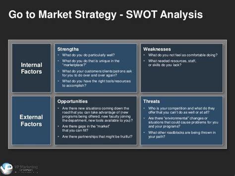 market strategy swot analysis strengths weaknesses strategy marketing marketin