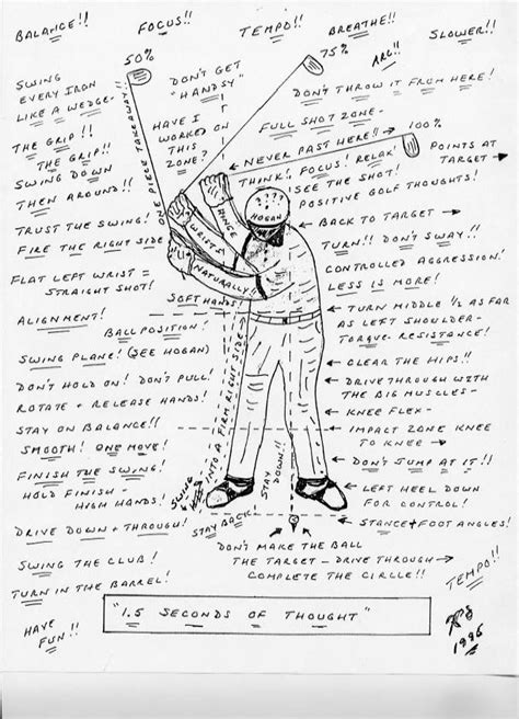 best swing thoughts for golf 1 5 seconds of thought that go into a golf swing