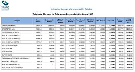declasracion de impuestos tabulador tabulador de impuestos al salario 2016 simapag tabulador