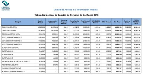 tabulador de salarios 2016 mexico tabulador de salarios cmic 2016 tabulador de salarios