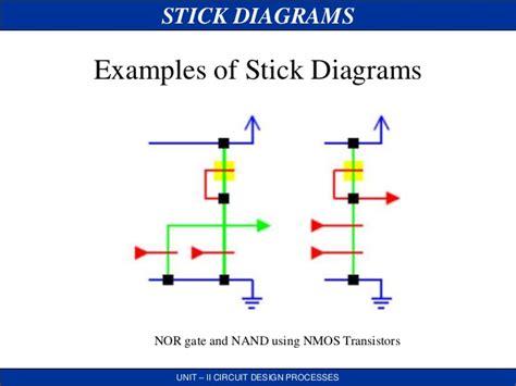 tutorialspoint vlsi circuit diagram of cmos nor gate wiring diagrams repair