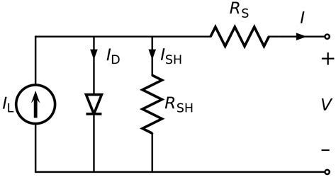 pn junction diode equivalent circuit file solar cell equivalent circuit svg wikimedia commons