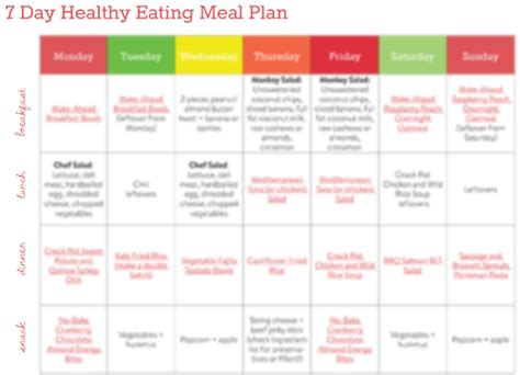 printable healthy eating plan diet after baby 5 eating tips free 7 day healthy eating