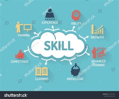 Skill With skill icon vector www imgkid the image kid has it