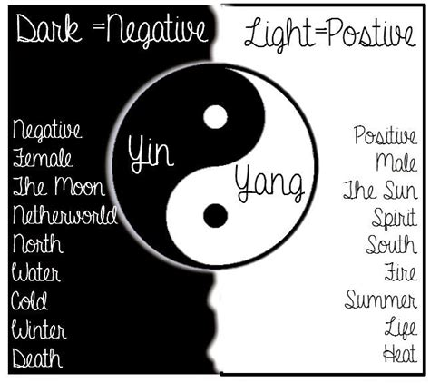 what does the yin yang symbolize synonyms quote love quotes