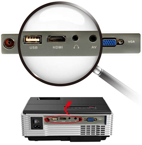 Proyektor Mini Dengan Tv proyektor mini led multifungsi bisa untuk menonton