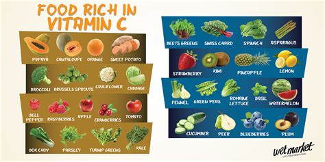 3 vegetables high in vitamin c what is vitamin c