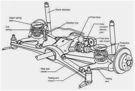 Bush Arm Roda Kecil Mazda 2 macam macam tipe suspensi