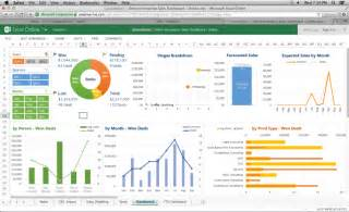 dashboard template excel dashboard no excel neg 243 cios