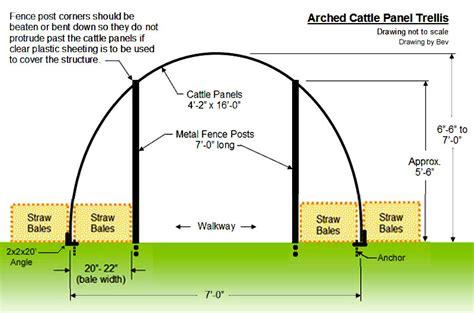 hoop house design cattle panel hoop house plans house design ideas