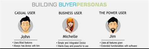 creating buyer personas with google analytics the bart organization building buyer persona using google analytics growth pixel