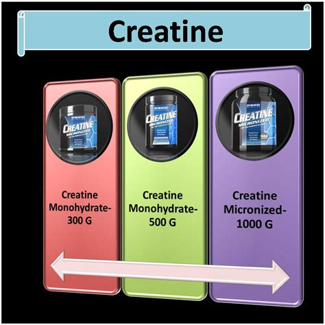 creatine and all about dymatize creatine and dymatize energy weight