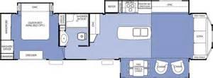 Destination Trailer Floor Plans by Forest River Cedar Creek Cottage Destination Trailer By