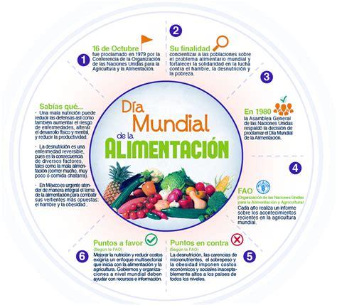 paritarias para la alimentacion 2016 18 de noviembre d 237 a de la alimentaci 243 n en venezuela el