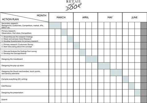 Project Time Plan Retailnextdoor Time Plan Template
