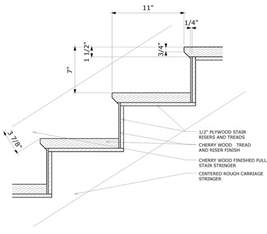 Standard Stair Tread Size by What Is The Maximum Riser Height For Stairs Leading To An