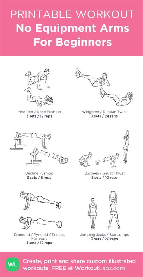 beginner workout plan at home no equipment arms for beginners my visual workout created