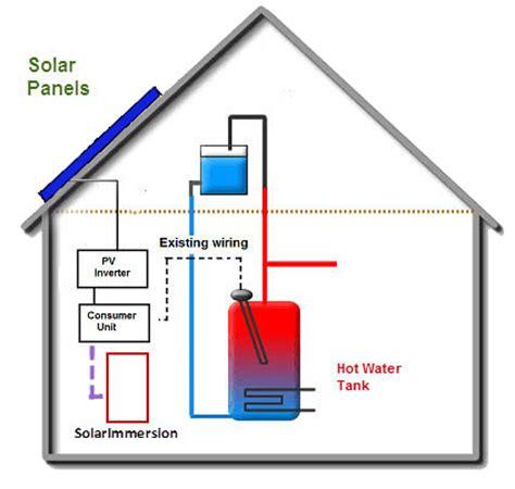 immersion heater wiring diagram uk 34 wiring diagram