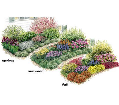 spring hill three seasons of beauty garden qvc com
