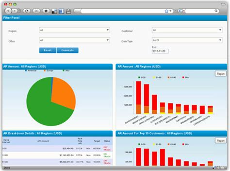 management reporter sle reports sales reporting and performance management system for
