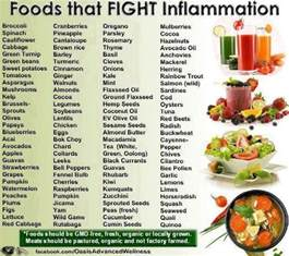340 best images about renal diet and recipes for kidney failure on pinterest